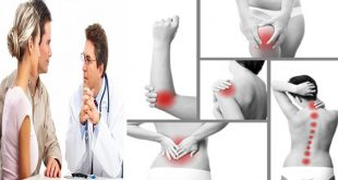 Natural Home Remedies for All Types of Pain Relief Naturally