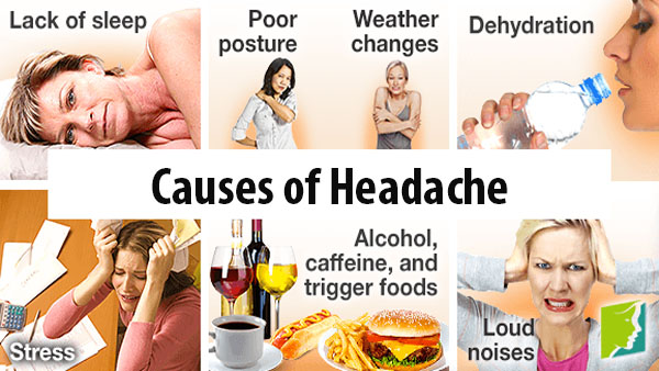 How To Naturally Cure A Headache Fast
