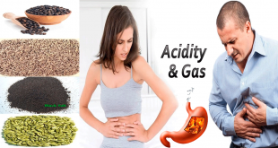 Remedies to get rid of Acidity & Gas Cure Permanently