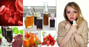 Homemade Juice for Increasing Your Blood Count to Cure Anemia