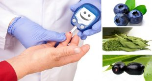 100% Working Home Remedies to Cure Diabetes without Medications